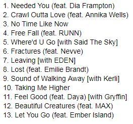 Album_Tracklist